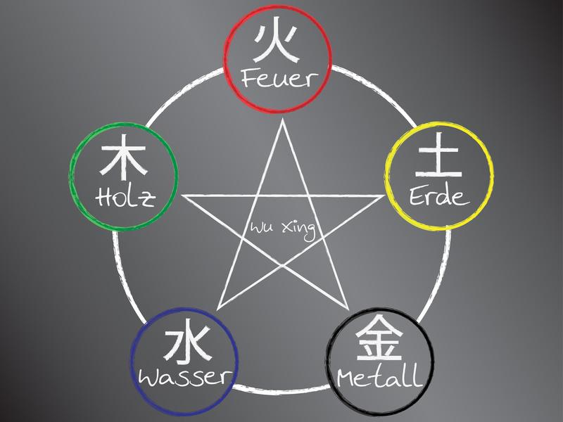 Wuppertal chinesische massage China Massagen